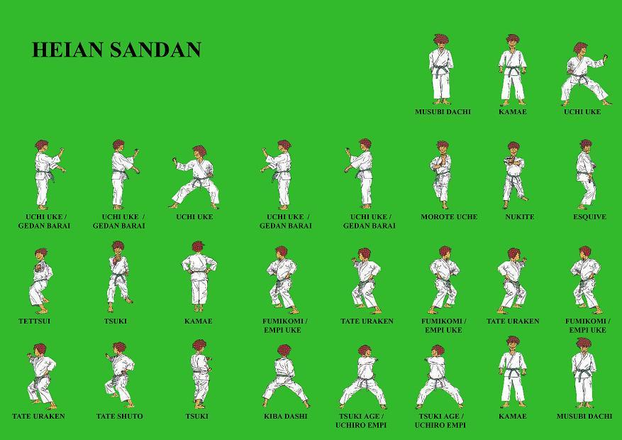 3-heian-sandan-kata-pour-site